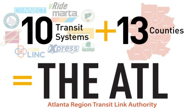 Existing transit systems within metro Atlanta